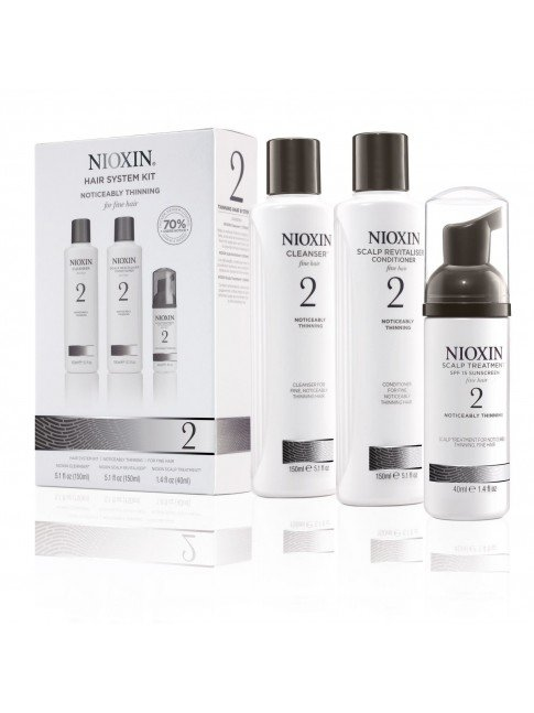 TRIAL KIT NIOXIN ANTICAIDA